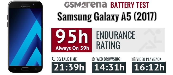 باتری اوزجینال a5 2017 a520-1